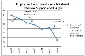 job outcomes of ea-page0001