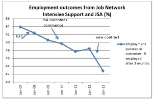 job outcomes of ea-page0001