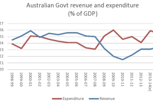 revenue and expenditure to 2013-page0001