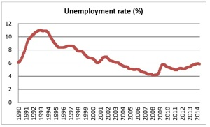 unemployment rate-page0001
